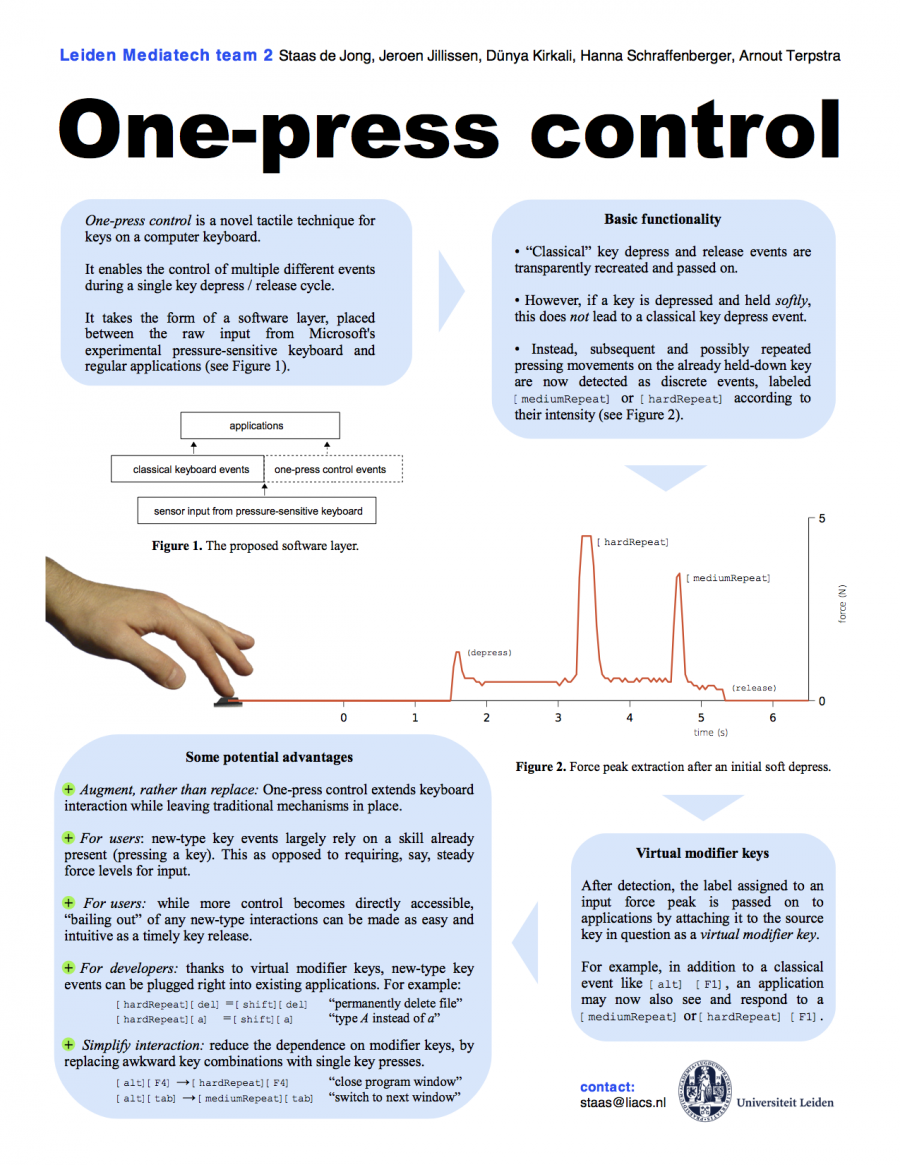 poster One-press control