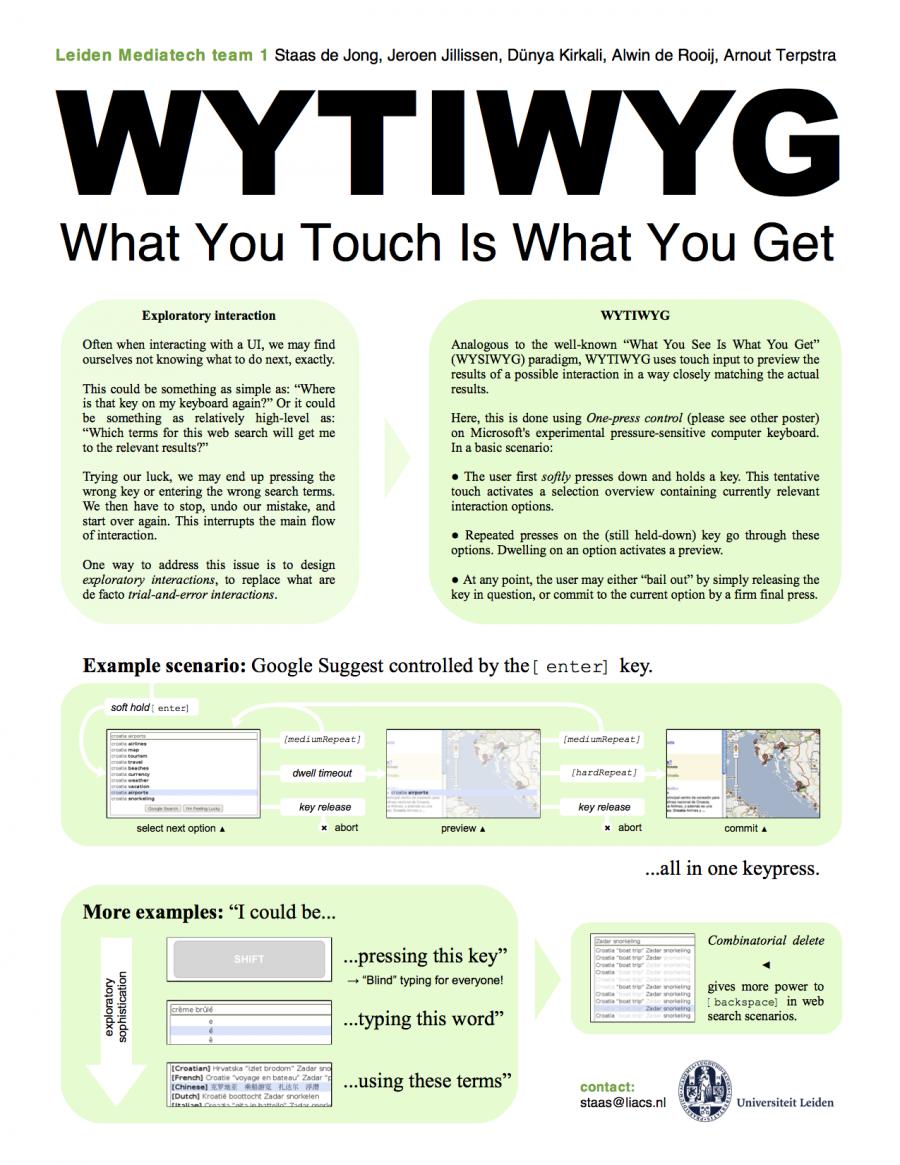 poster WYTIWYG
